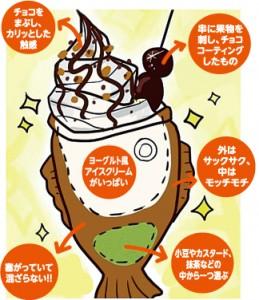 アイスクリーム鯛焼き_詳細